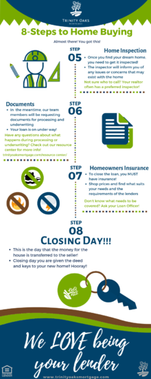 8 Steps to Home Buying
